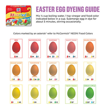 Easter Eggs To Dye For Journal Topics Media Group